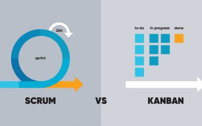 SCRUM VS KANBAN – A FAIR COMPARISON